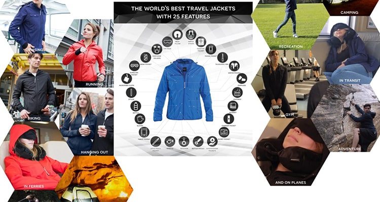 attractive features of baubax jacket