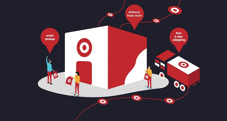 How to avail discounts using target free shipping
