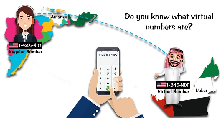 What Is A Virtual Phone Number And How Can You Get One?